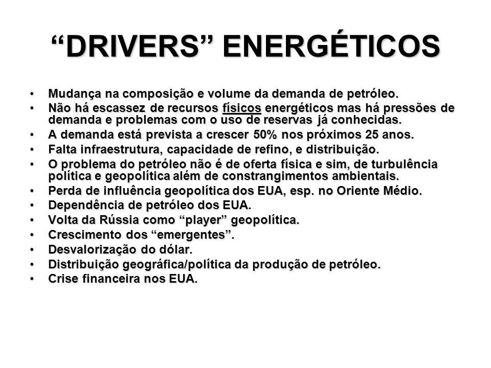 DRIVERS ENERGÉTICOS Mudança na composição e volume da demanda de petróleo.Mudança na composição e volume da demanda de petróleo. Não há escassez de re