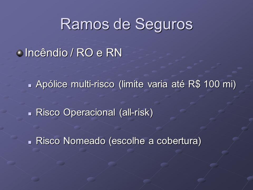 Ramos de Seguros Incêndio / RO e RN Apólice multi-risco (limite varia até R$ 100 mi) Apólice multi-risco (limite varia até R$ 100 mi) Risco Operaciona