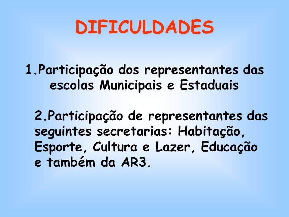 1.Participação dos representantes das escolas Municipais e Estaduais 2.Participação de representantes das seguintes secretarias: Habitação, Esporte, Cultura e Lazer, Educação e também da AR3.