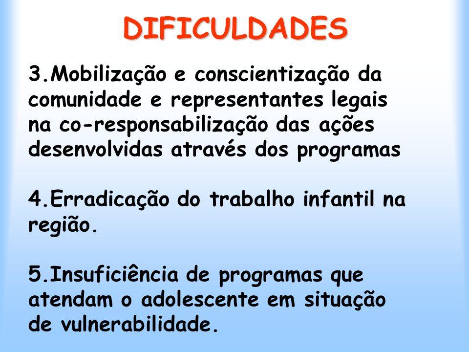3.Mobilização e conscientização da comunidade e representantes legais na co-responsabilização das ações desenvolvidas através dos programas 4.Erradicação do trabalho infantil na região.