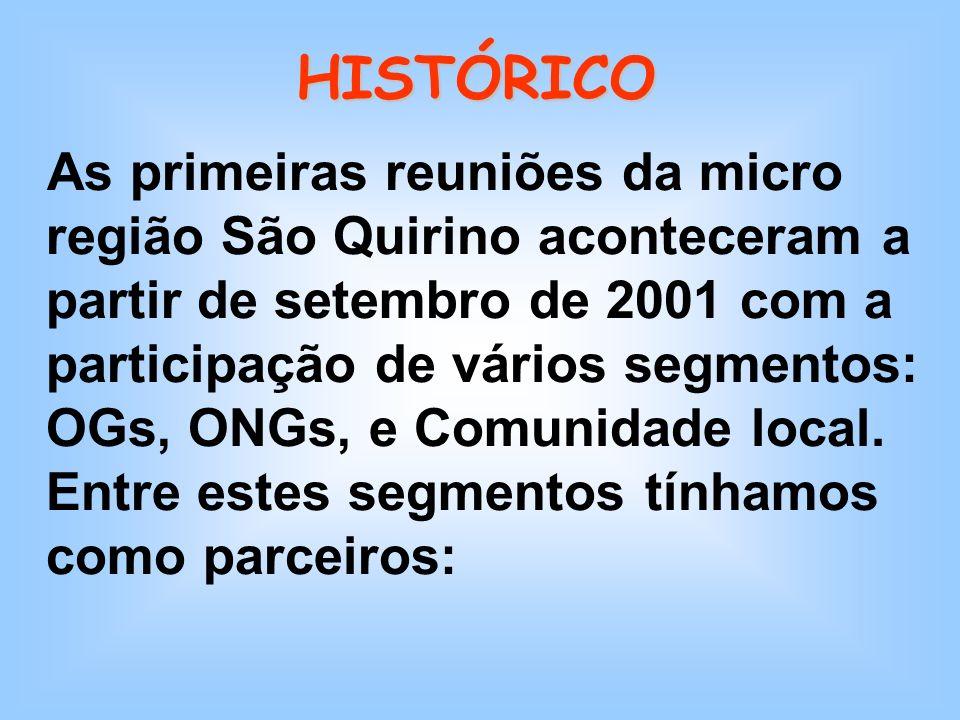 HISTÓRICO As primeiras reuniões da micro região São Quirino aconteceram a partir de setembro de 2001 com a participação de vários segmentos: OGs, ONGs, e Comunidade local.