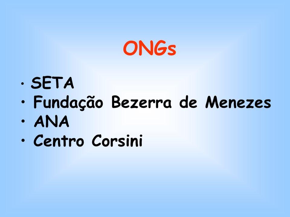 Comunidades Associação dos moradores do residencial Gênesis Associação dos moradores da Vila Nogueira Associação residencial Vila Isa Pastoral da Criança.