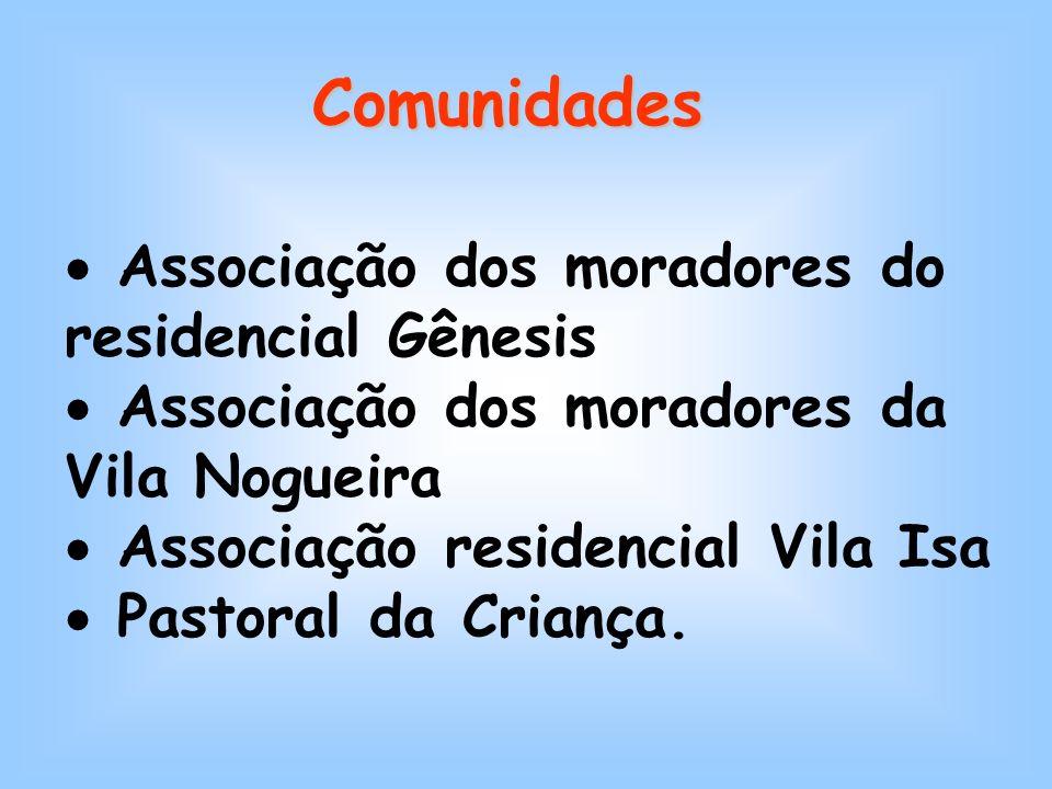 SEGMENTOS PARTICIPANTES ATUALMENTE OGs Núcleo Nilópolis Núcleo da Vila Nogueira Centro de Saúde São Quirino Centro Convivência Pq.