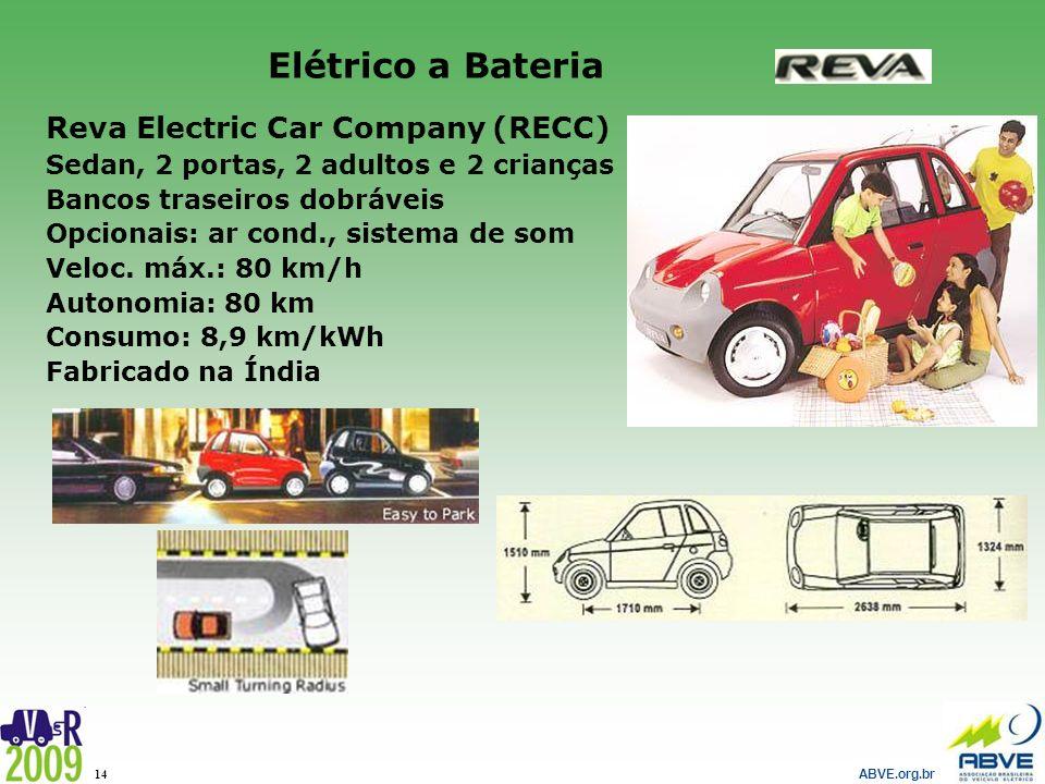 ABVE.org.br 14 Elétrico a Bateria Reva Electric Car Company (RECC) Sedan, 2 portas, 2 adultos e 2 crianças Bancos traseiros dobráveis Opcionais: ar co