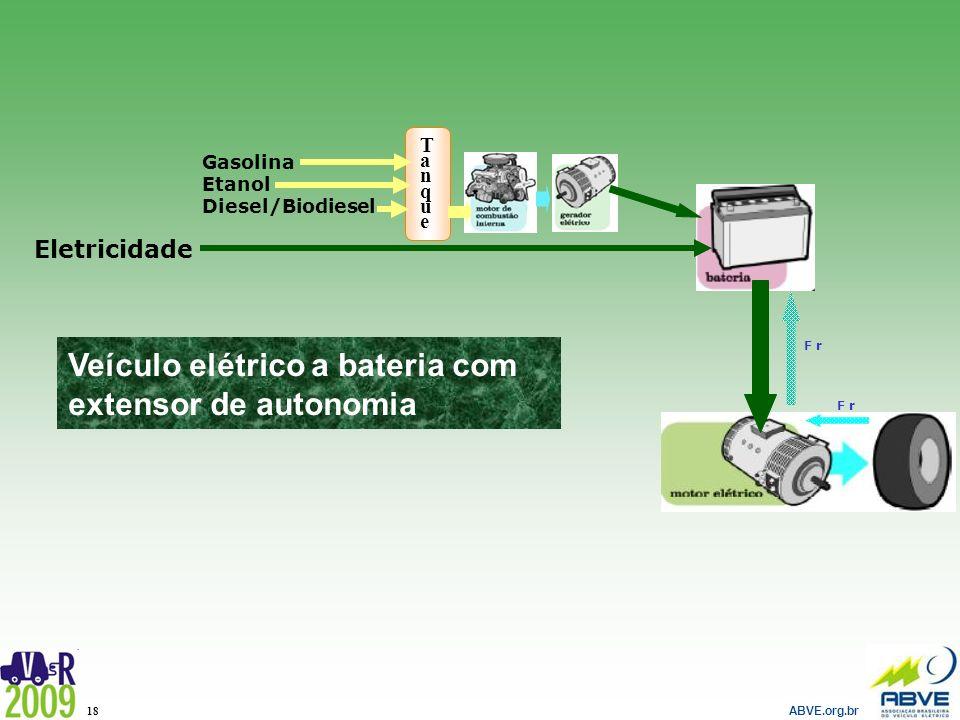 ABVE.org.br 18 Eletricidade TanqueTanque Gasolina Etanol Diesel/Biodiesel Veículo elétrico a bateria com extensor de autonomia F r