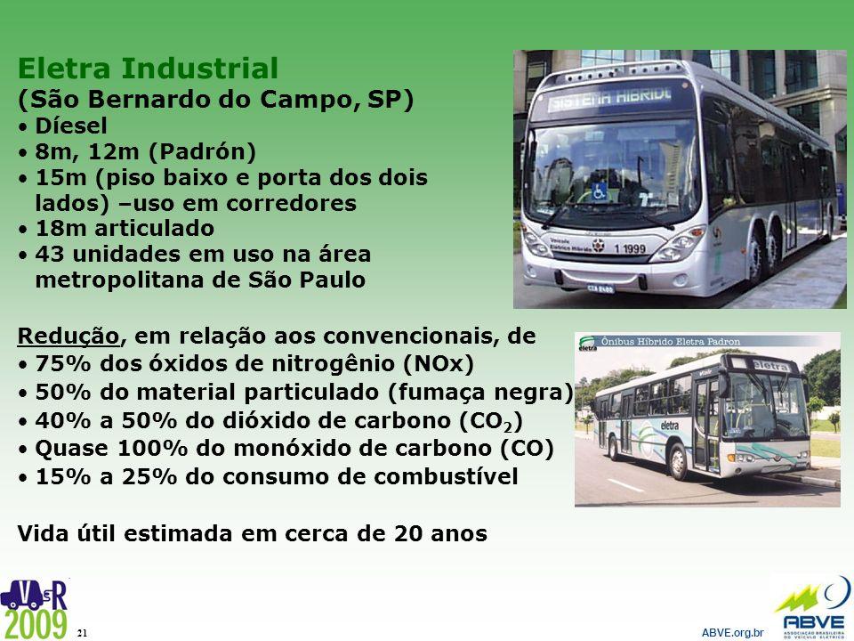 ABVE.org.br 21 Eletra Industrial (São Bernardo do Campo, SP) Díesel 8m, 12m (Padrón) 15m (piso baixo e porta dos dois lados) –uso em corredores 18m ar