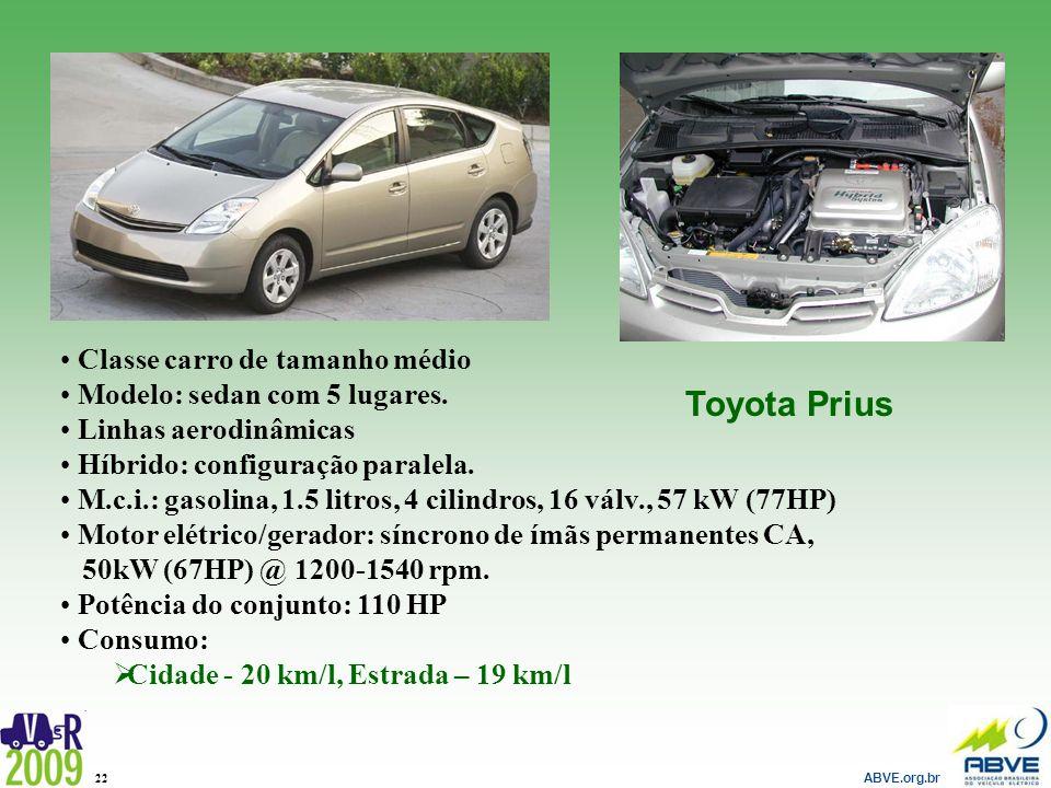 ABVE.org.br 22 Classe carro de tamanho médio Modelo: sedan com 5 lugares. Linhas aerodinâmicas Híbrido: configuração paralela. M.c.i.: gasolina, 1.5 l