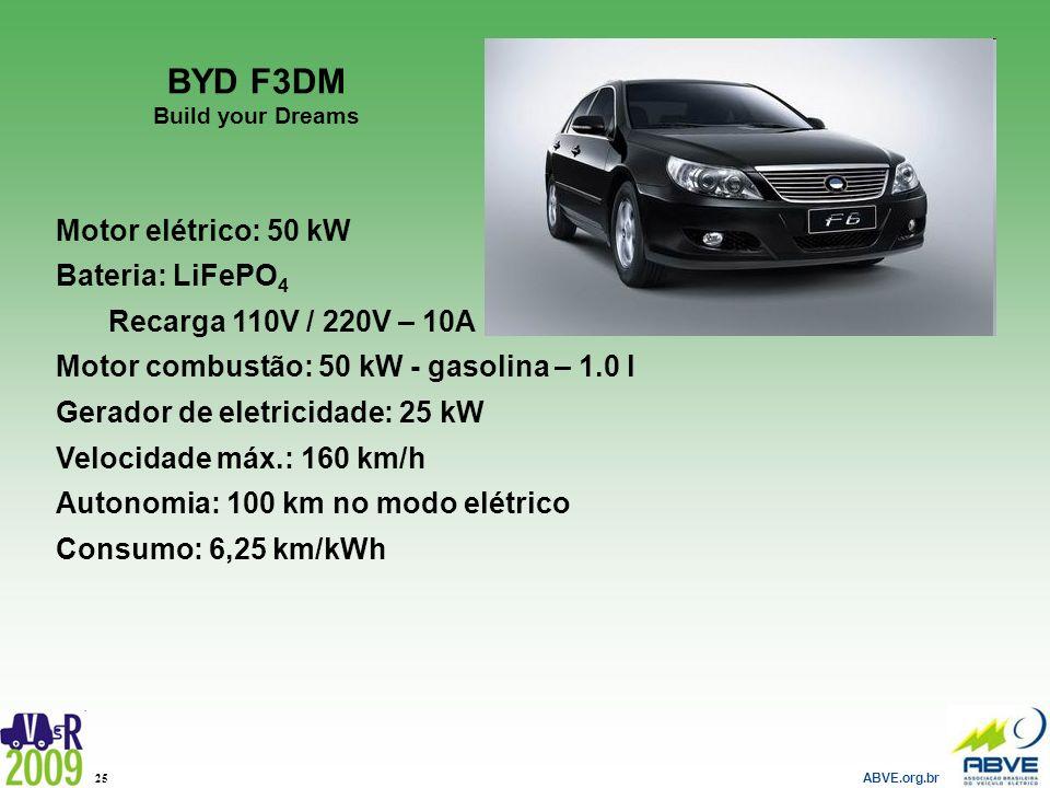 ABVE.org.br 25 BYD F3DM Build your Dreams Motor elétrico: 50 kW Bateria: LiFePO 4 Recarga 110V / 220V – 10A Motor combustão: 50 kW - gasolina – 1.0 l