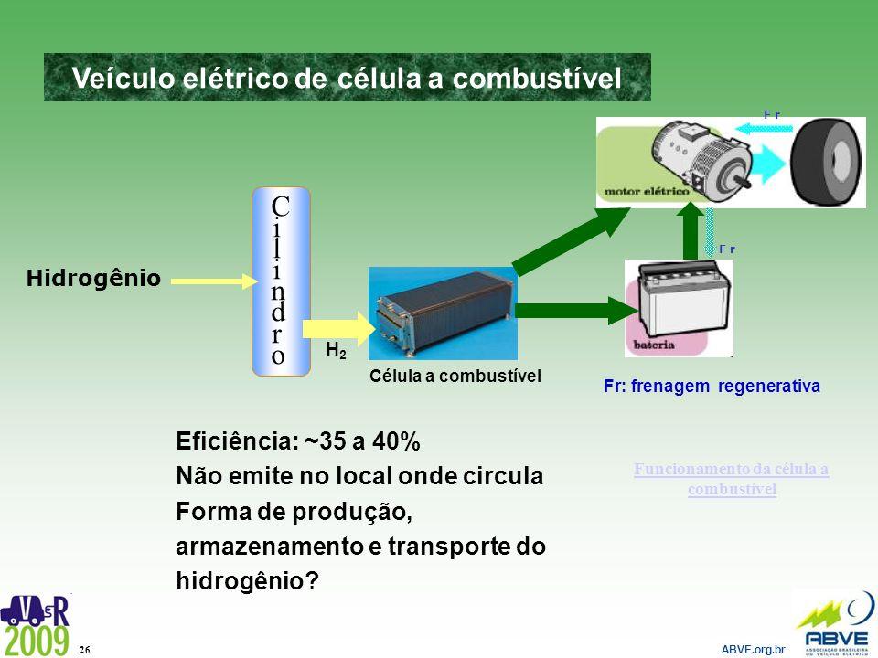 ABVE.org.br 26 Hidrogênio CilindroCilindro H2H2 Célula a combustível F r Veículo elétrico de célula a combustível Fr: frenagem regenerativa Funcioname