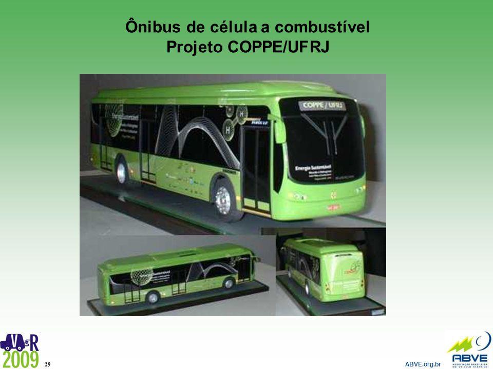 ABVE.org.br 29 Ônibus de célula a combustível Projeto COPPE/UFRJ