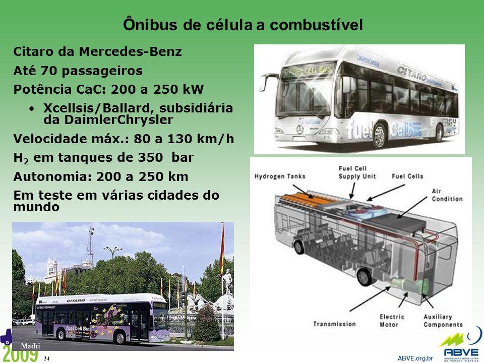 ABVE.org.br 34 Citaro da Mercedes-Benz Até 70 passageiros Potência CaC: 200 a 250 kW Xcellsis/Ballard, subsidiária da DaimlerChrysler Velocidade máx.: