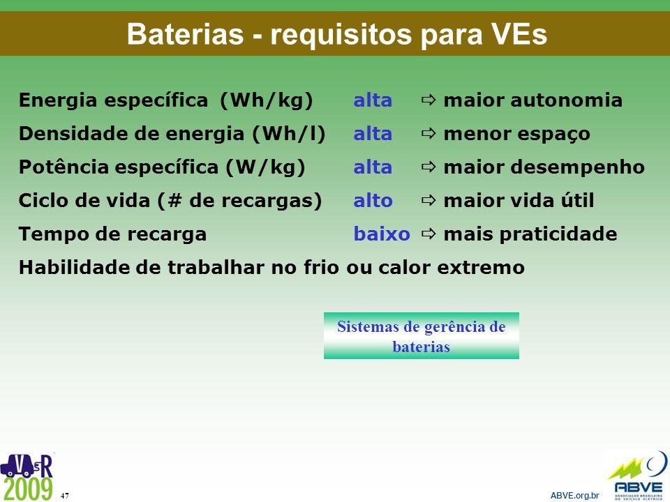 ABVE.org.br 47 Energia específica (Wh/kg) alta maior autonomia Densidade de energia (Wh/l) alta menor espaço Potência específica (W/kg) alta maior des