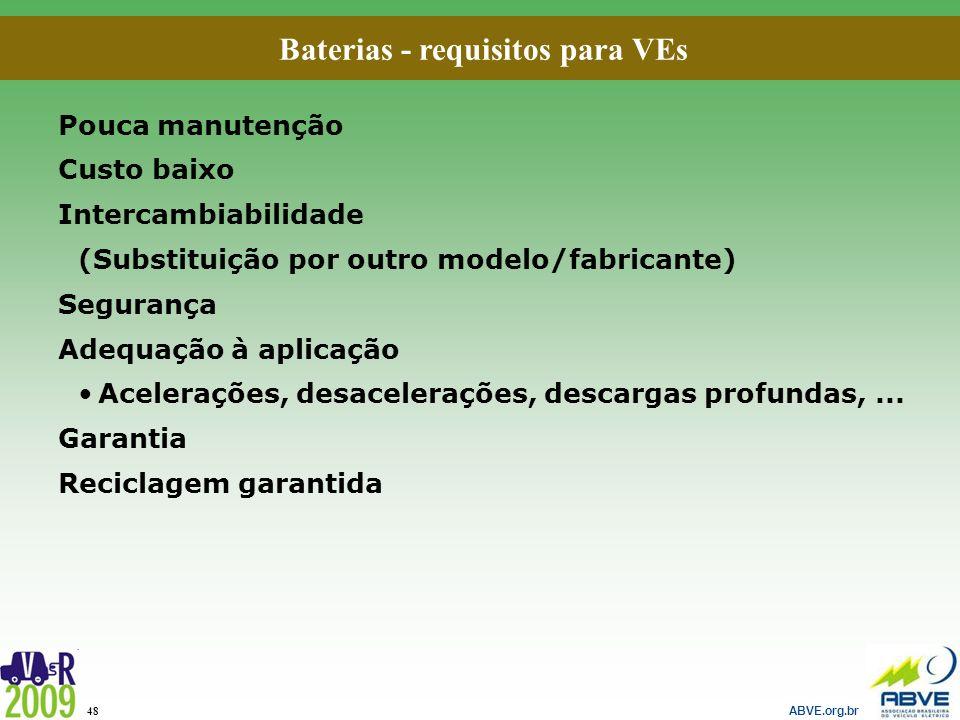 ABVE.org.br 48 Baterias - requisitos para VEs Pouca manutenção Custo baixo Intercambiabilidade (Substituição por outro modelo/fabricante) Segurança Ad