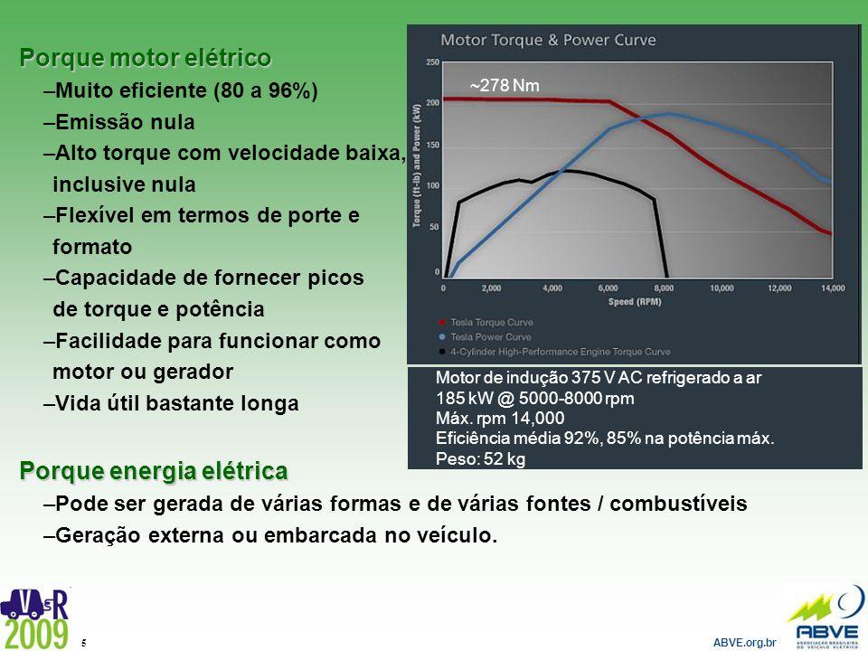 ABVE.org.br 5 Porque motor elétrico –Muito eficiente (80 a 96%) –Emissão nula –Alto torque com velocidade baixa, inclusive nula –Flexível em termos de