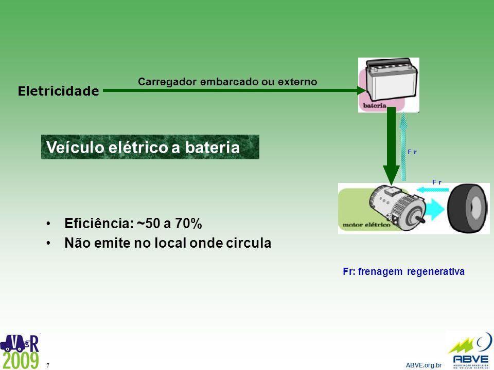 ABVE.org.br 7 Eletricidade F r Carregador embarcado ou externo Veículo elétrico a bateria Fr: frenagem regenerativa Eficiência: ~50 a 70% Não emite no