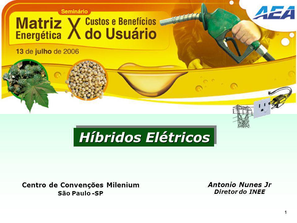 1 Híbridos Elétricos Centro de Convenções Milenium São Paulo -SP Antonio Nunes Jr Diretor do INEE