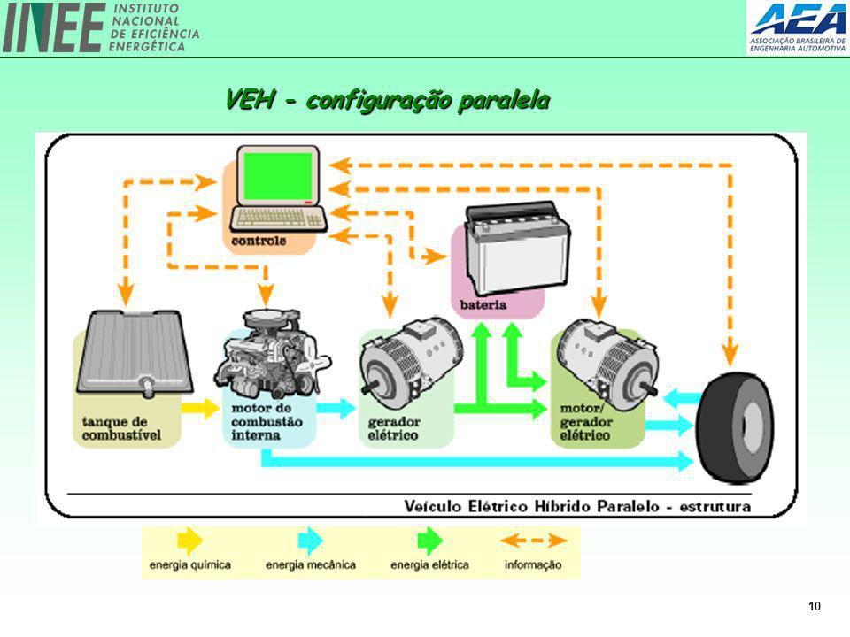 10 VEH - configuração paralela