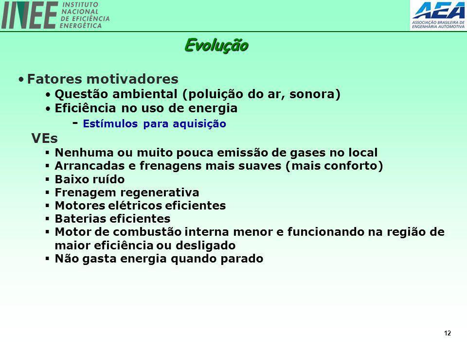 12 Fatores motivadores Questão ambiental (poluição do ar, sonora) Eficiência no uso de energia - Estímulos para aquisição VEs Nenhuma ou muito pouca e