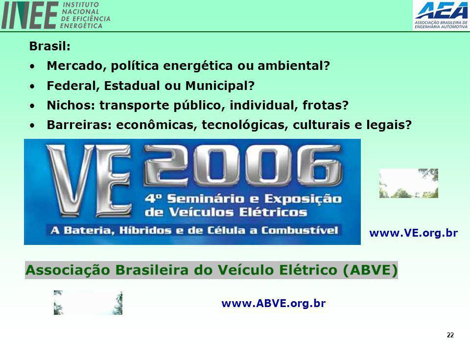 22 Brasil: Mercado, política energética ou ambiental? Federal, Estadual ou Municipal? Nichos: transporte público, individual, frotas? Barreiras: econô