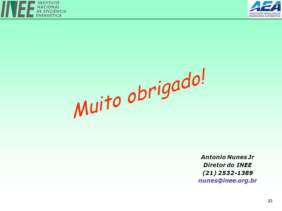 23 Muito obrigado! Antonio Nunes Jr Diretor do INEE (21) 2532-1389 nunes@inee.org.br