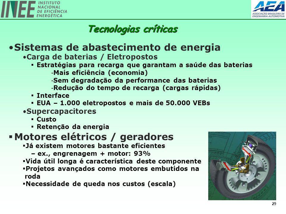 29 Sistemas de abastecimento de energia Carga de baterias / Eletropostos Estratégias para recarga que garantam a saúde das baterias - Mais eficiência