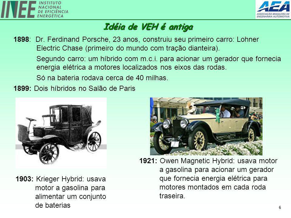 6 Idéia de VEH é antiga 1898: Dr. Ferdinand Porsche, 23 anos, construiu seu primeiro carro: Lohner Electric Chase (primeiro do mundo com tração diante