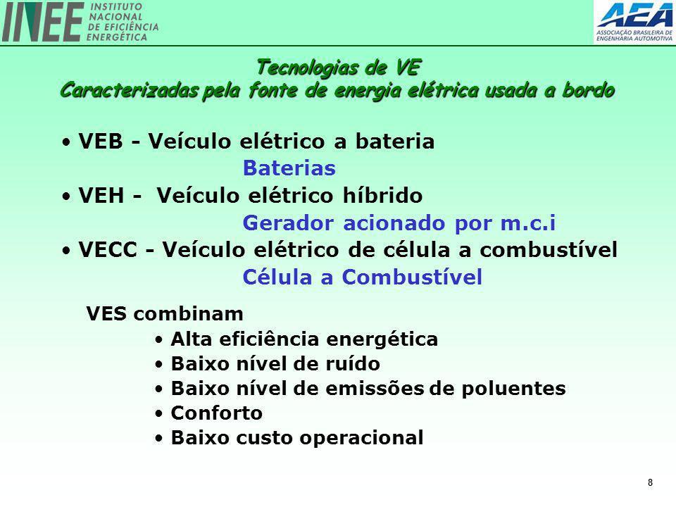 8 VEB - Veículo elétrico a bateria Baterias VEH - Veículo elétrico híbrido Gerador acionado por m.c.i VECC - Veículo elétrico de célula a combustível