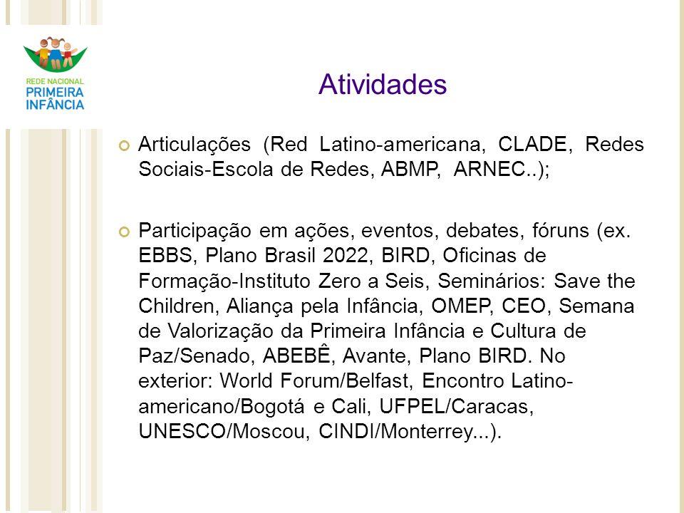 Atividades Articulações (Red Latino-americana, CLADE, Redes Sociais-Escola de Redes, ABMP, ARNEC..); Participação em ações, eventos, debates, fóruns (