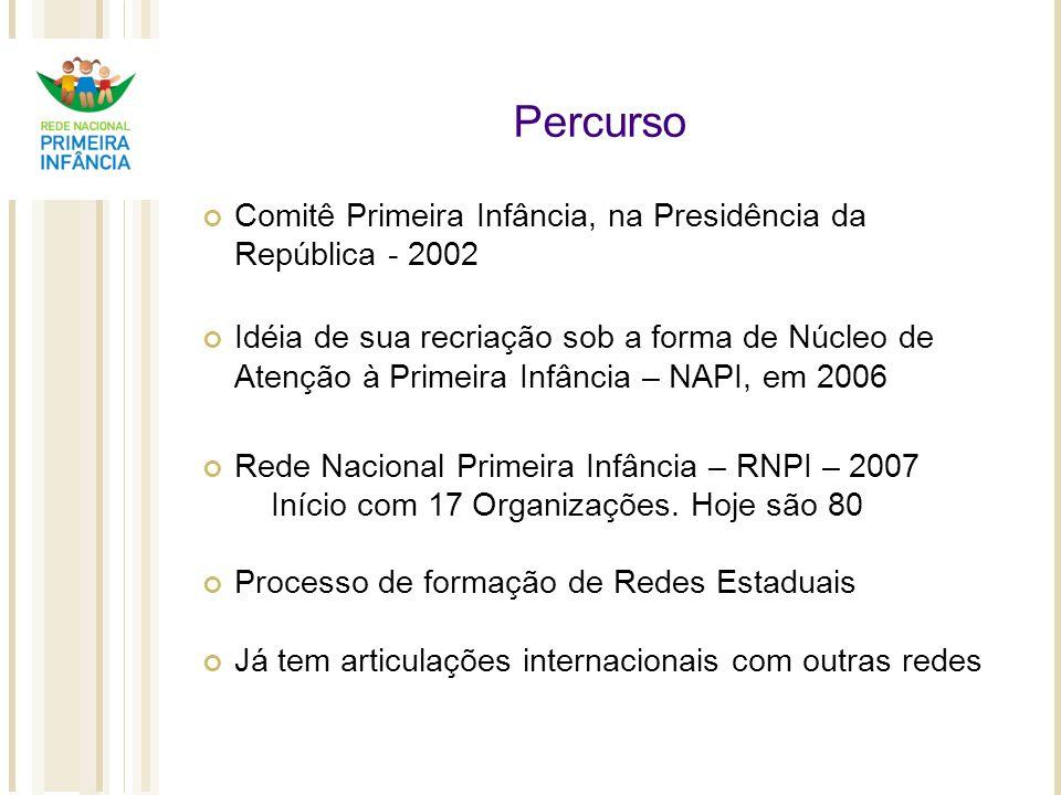 Percurso Comitê Primeira Infância, na Presidência da República - 2002 Idéia de sua recriação sob a forma de Núcleo de Atenção à Primeira Infância – NA