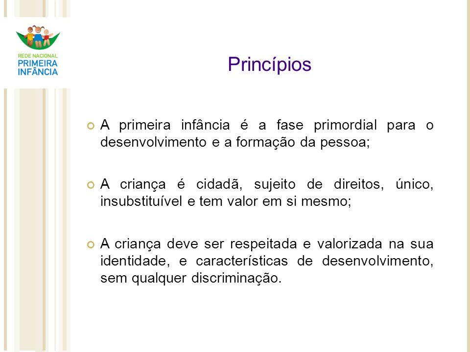 Princípios A primeira infância é a fase primordial para o desenvolvimento e a formação da pessoa; A criança é cidadã, sujeito de direitos, único, insu