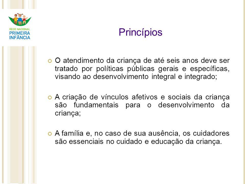 Princípios O atendimento da criança de até seis anos deve ser tratado por políticas públicas gerais e específicas, visando ao desenvolvimento integral