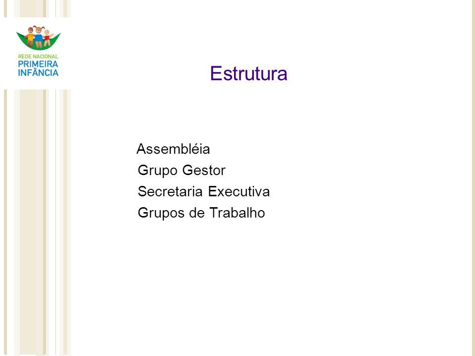 Estrutura Assembléia Grupo Gestor Secretaria Executiva Grupos de Trabalho