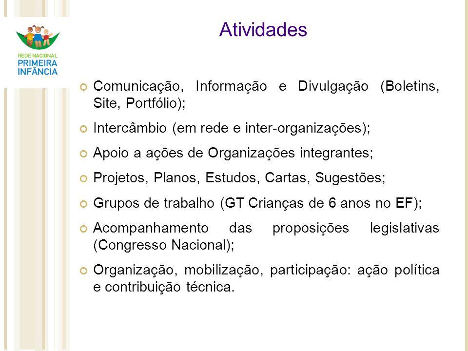 Atividades Comunicação, Informação e Divulgação (Boletins, Site, Portfólio); Intercâmbio (em rede e inter-organizações); Apoio a ações de Organizações