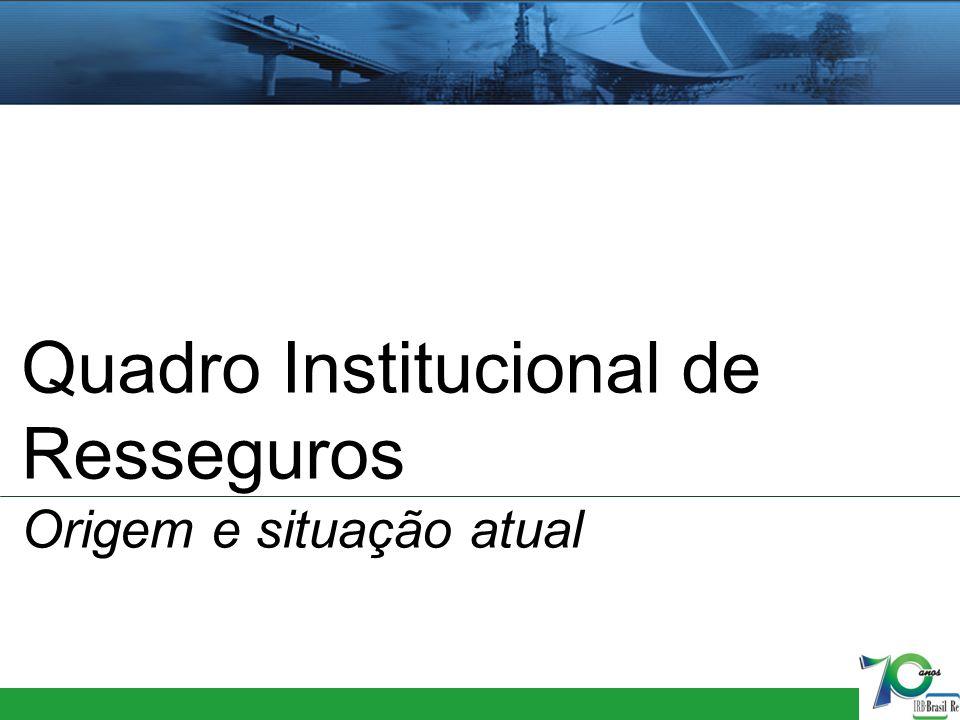 Quadro Institucional de Resseguros Origem e situação atual