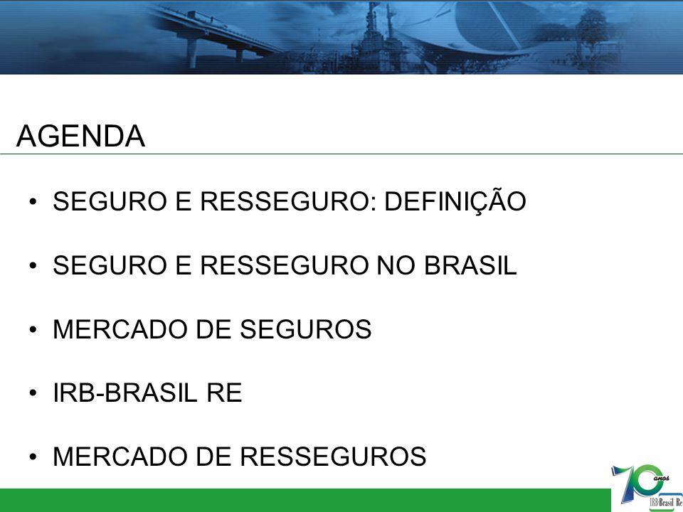 AGENDA SEGURO E RESSEGURO: DEFINIÇÃO SEGURO E RESSEGURO NO BRASIL MERCADO DE SEGUROS IRB-BRASIL RE MERCADO DE RESSEGUROS