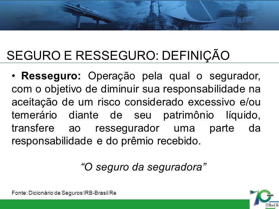 SEGURO E RESSEGURO: DEFINIÇÃO Resseguro: Operação pela qual o segurador, com o objetivo de diminuir sua responsabilidade na aceitação de um risco cons