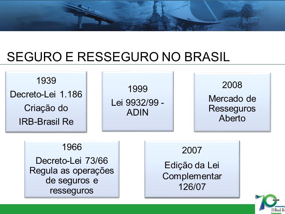 SEGURO E RESSEGURO NO BRASIL 1939 Decreto-Lei 1.186 Criação do IRB-Brasil Re 1939 Decreto-Lei 1.186 Criação do IRB-Brasil Re 1966 Decreto-Lei 73/66 Re