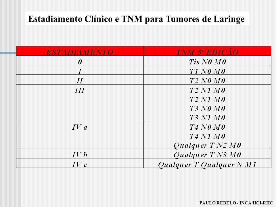 Estadiamento Clínico e TNM para Tumores de Laringe PAULO REBELO - INCA/HCI-RHC
