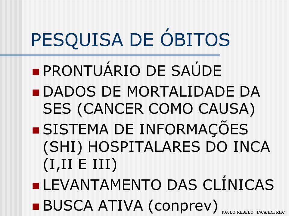 PESQUISA DE ÓBITOS PRONTUÁRIO DE SAÚDE DADOS DE MORTALIDADE DA SES (CANCER COMO CAUSA) SISTEMA DE INFORMAÇÕES (SHI) HOSPITALARES DO INCA (I,II E III)
