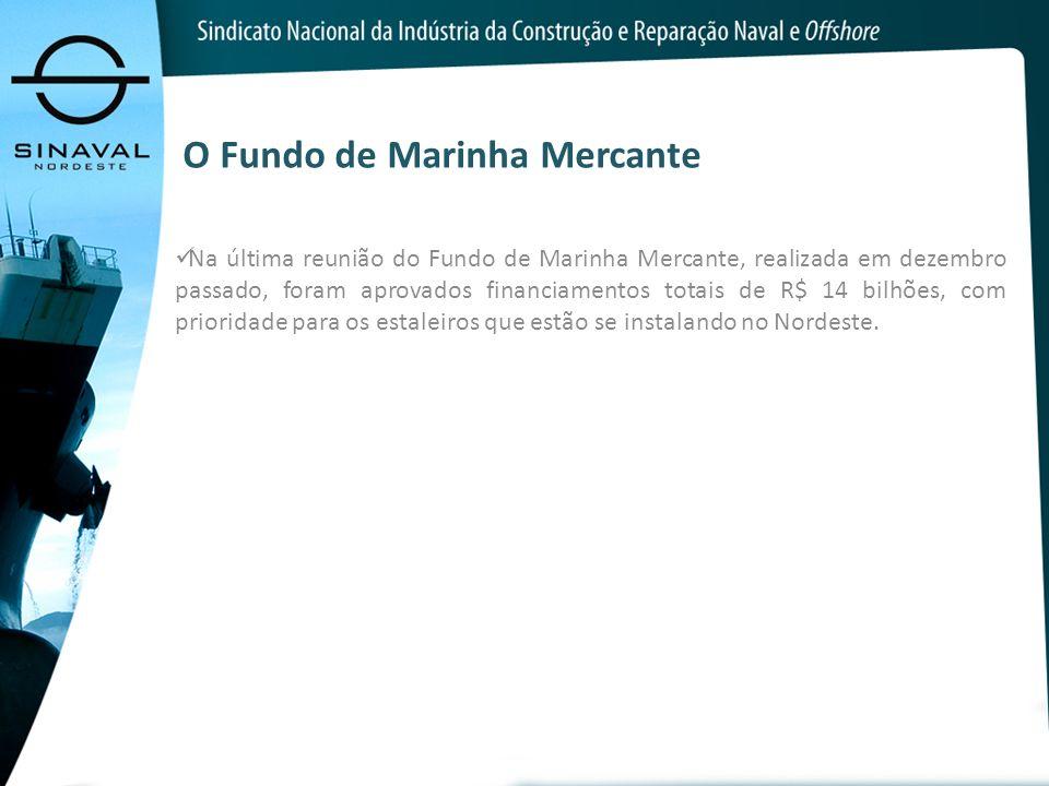 O Fundo de Marinha Mercante Na última reunião do Fundo de Marinha Mercante, realizada em dezembro passado, foram aprovados financiamentos totais de R$