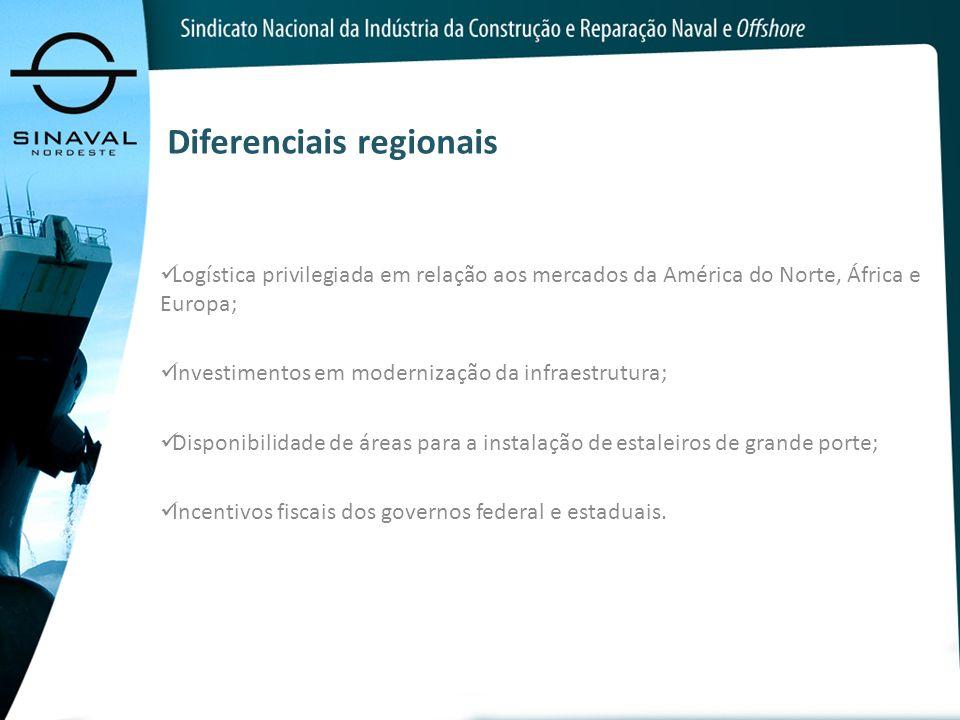 Diferenciais regionais Logística privilegiada em relação aos mercados da América do Norte, África e Europa; Investimentos em modernização da infraestr