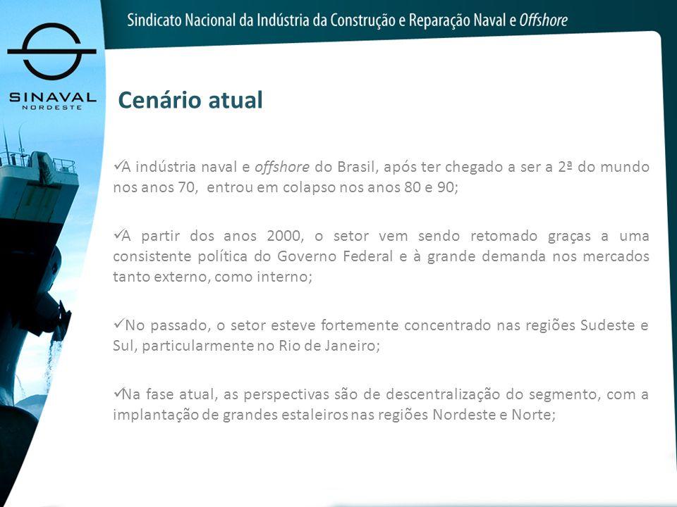 Cenário atual A indústria naval e offshore do Brasil, após ter chegado a ser a 2ª do mundo nos anos 70, entrou em colapso nos anos 80 e 90; A partir d