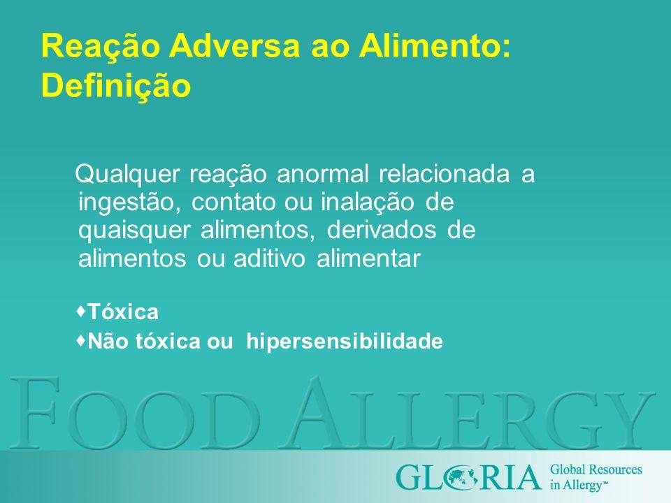 Reação Adversa ao Alimento: Definição Qualquer reação anormal relacionada a ingestão, contato ou inalação de quaisquer alimentos, derivados de aliment