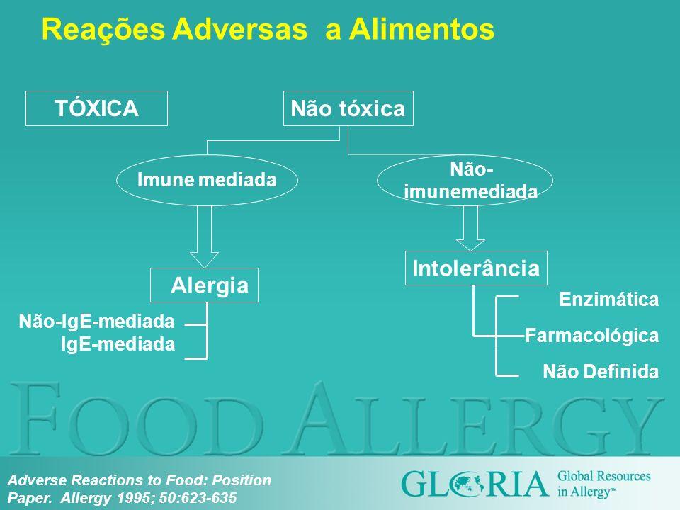 TÓXICANão tóxica Alergia Intolerância Imune mediada Não- imunemediada Enzimática Farmacológica Não Definida Não-IgE-mediada IgE-mediada Adverse Reacti