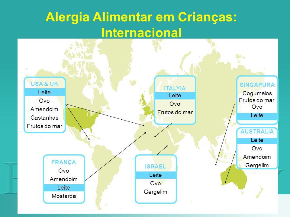 Alergia Alimentar em Crianças: Internacional USA & UK Leite Ovo Amendoim Castanhas Frutos do mar FRANÇA Ovo Amendoim Leite Mostarda ITALYIA Leite Ovo