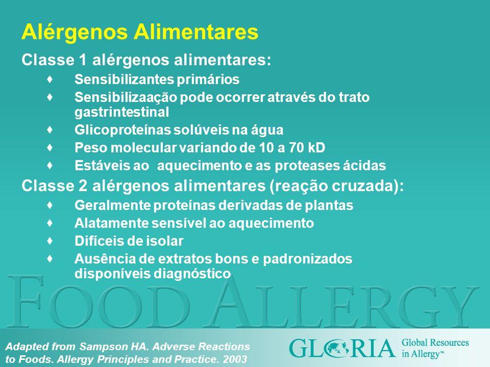 Alérgenos Alimentares Classe 1 alérgenos alimentares: Sensibilizantes primários Sensibilizaação pode ocorrer através do trato gastrintestinal Glicopro