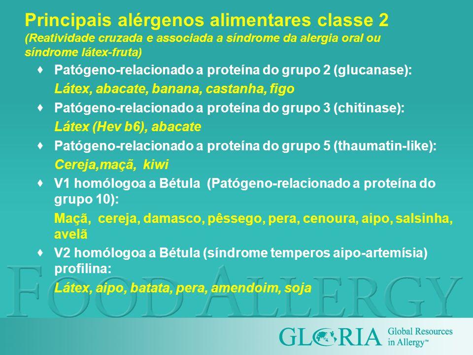 Principais alérgenos alimentares classe 2 (Reatividade cruzada e associada a síndrome da alergia oral ou síndrome látex-fruta) Patógeno-relacionado a