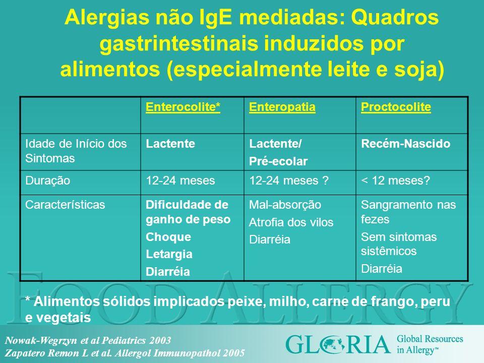 Alergias não IgE mediadas: Quadros gastrintestinais induzidos por alimentos (especialmente leite e soja) * Alimentos sólidos implicados peixe, milho,