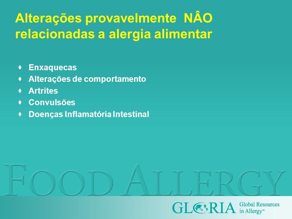 Alterações provavelmente NÂO relacionadas a alergia alimentar Enxaquecas Alterações de comportamento Artrites Convulsões Doenças Inflamatória Intestin