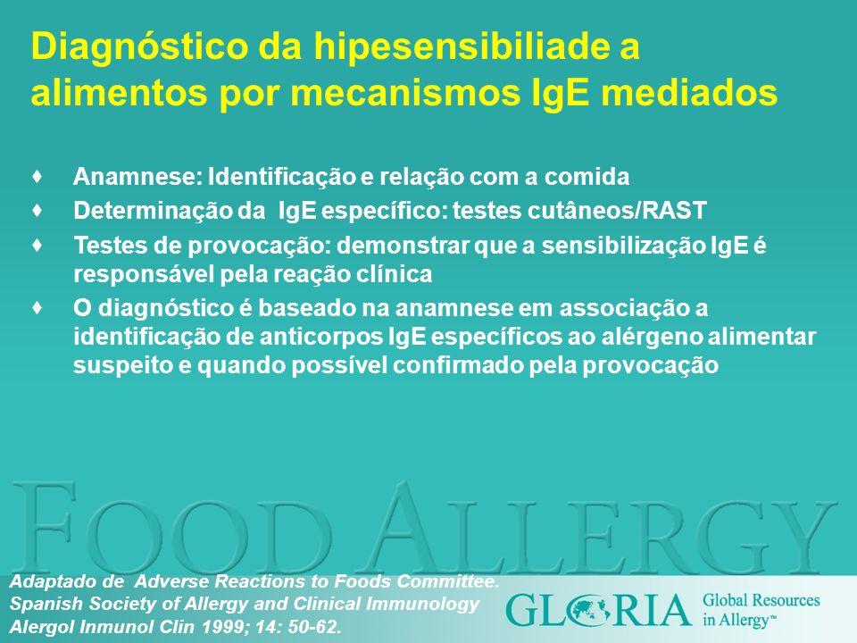 Anamnese: Identificação e relação com a comida Determinação da IgE específico: testes cutâneos/RAST Testes de provocação: demonstrar que a sensibiliza